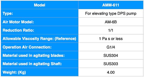 AMM-611 ENG.png