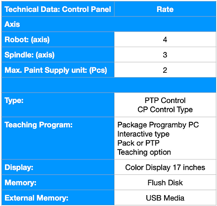 Control Panel ENG.png