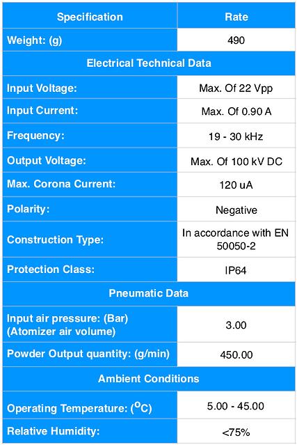 PEM-X1 Spec ENG.png