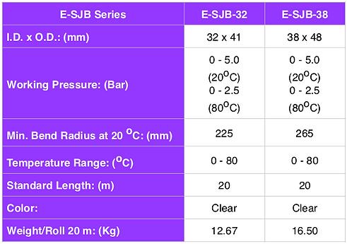 E-SJB Spec ENG - 2.png