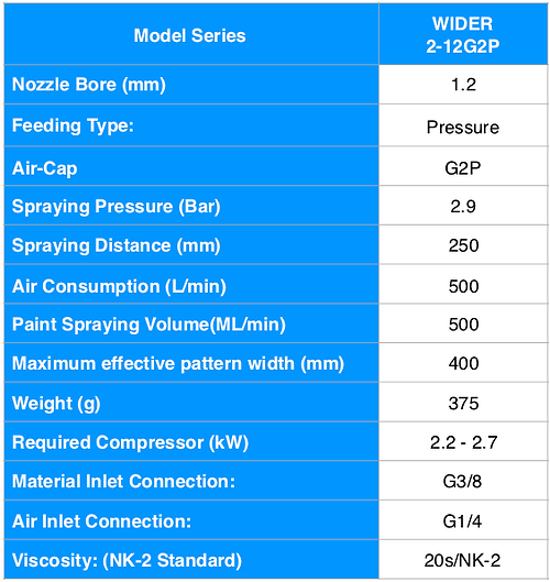 WIDER2 Pressure Spec Eng.png