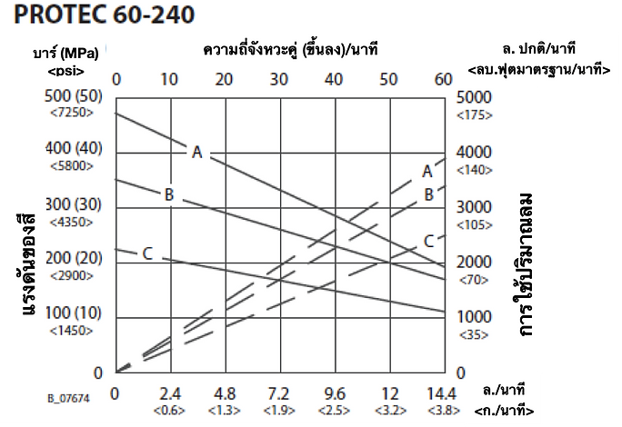 62-240 Flow Rate THA.png