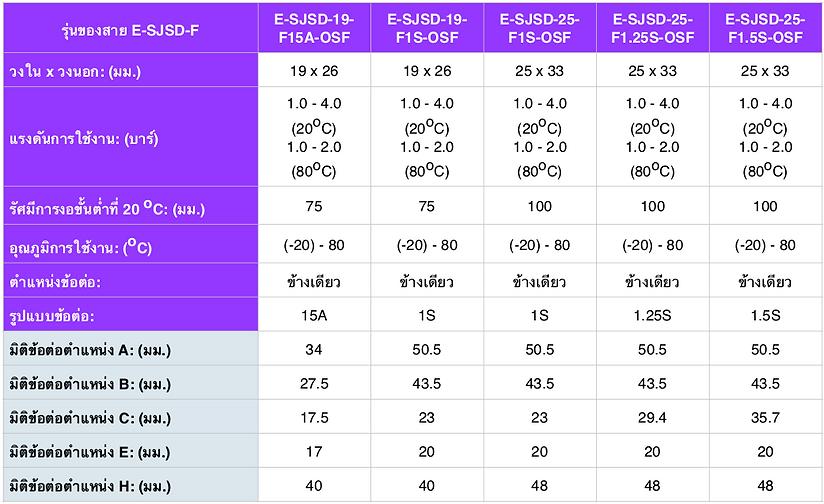 E-SJSD Spec THA - 2.png