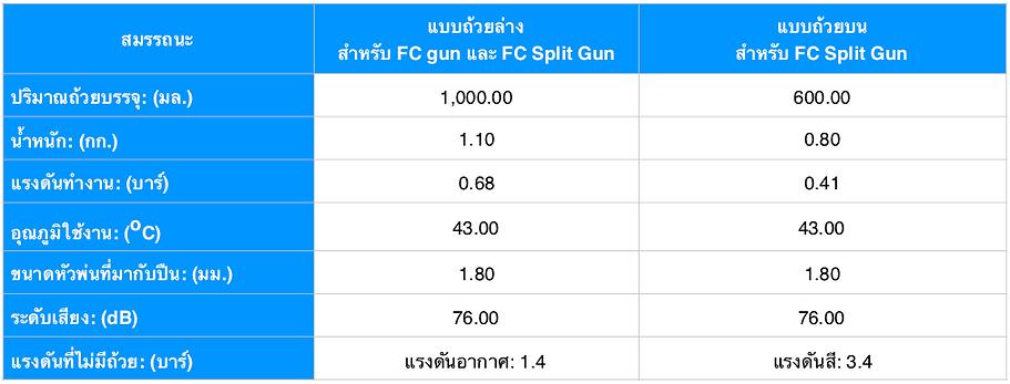 FC Gun spec Thai.png