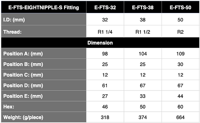 E-FTS Eightnipples Spec ENG - 2.png