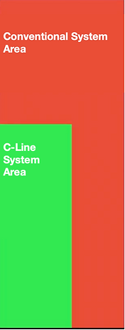 C-Line Area ENG.png