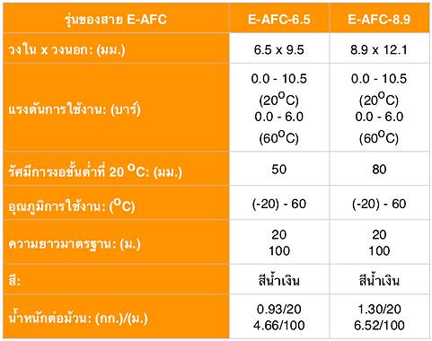 E-AFC Spec THA.png