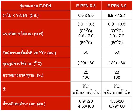 E-PFN Spec THA.png