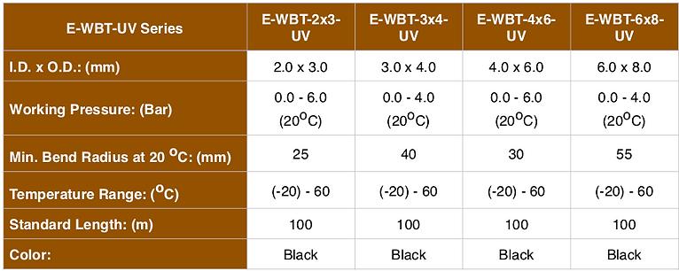 E-WBT-UV Spec ENG.png