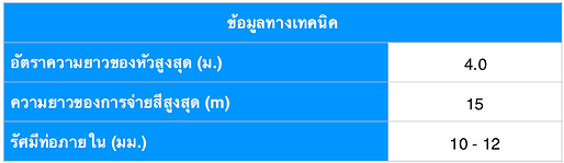 Powder Injector spec thai.png