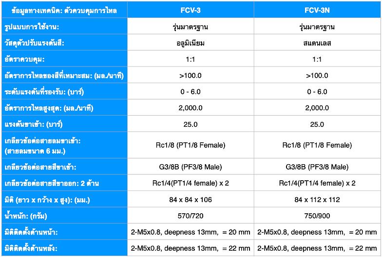 FC-V3 THA.png