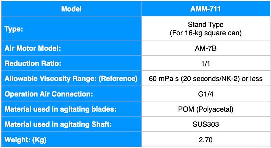 AMM-711 ENG.png