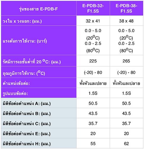 E-PDB-F Spec THA - 2.png