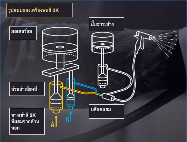 2K Diagram THA.png
