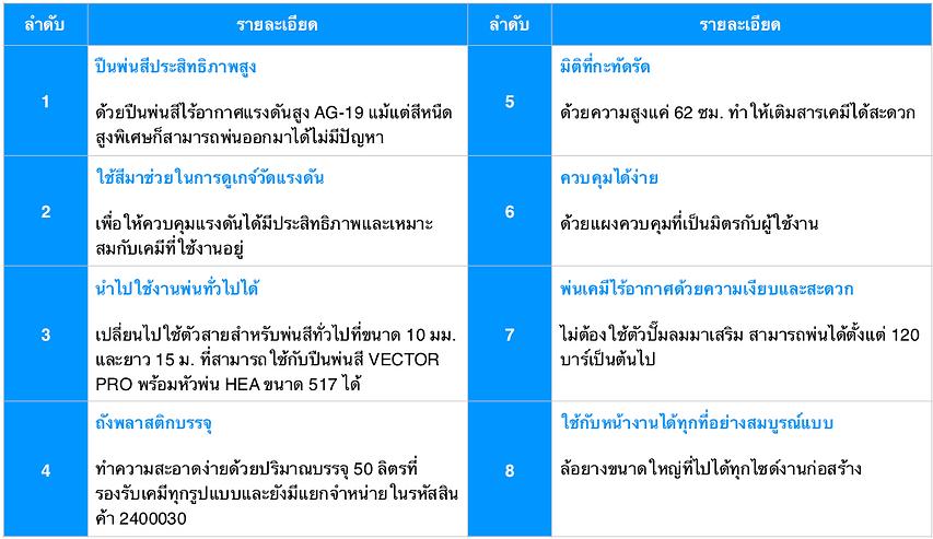 HP30 STU Thai.png