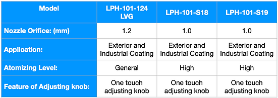 LPH-101 Photo ENG.png