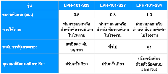 LPH-101 Photo THA - 2.png