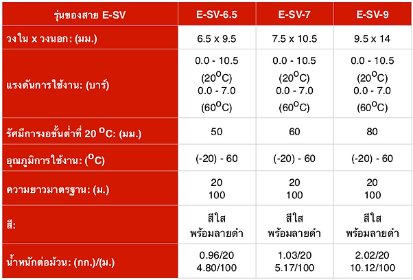 E-SV Spec THA.png