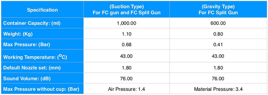 FC Gun spec Eng.png