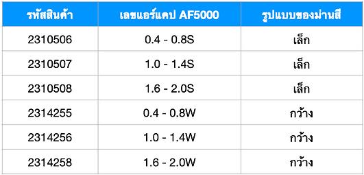 AF 5000 Aircap Table THA.png