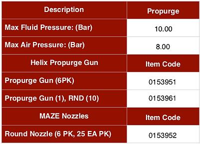 Helix LP Propurge Spec ENG.png