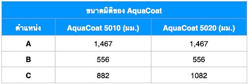 AquaCoat Dim THA.png