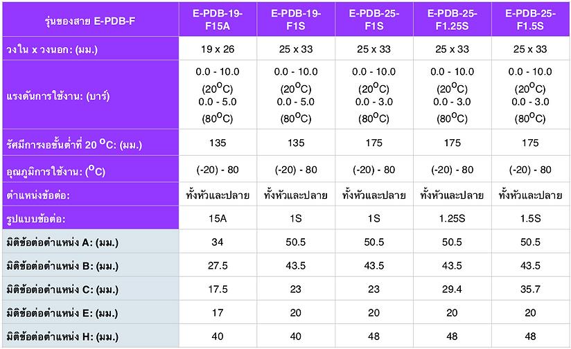 E-PDB-F Spec THA - 1.png