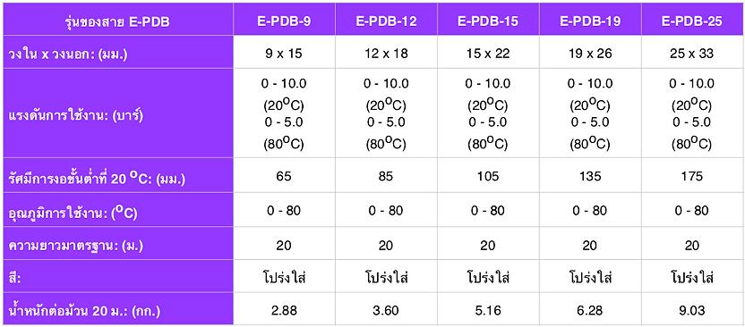 E-PDB - Spec THA.png