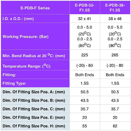 E-PDB-F Spec ENG - 2.png