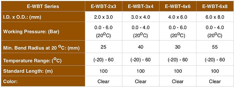 E-WBT Spec ENG.png