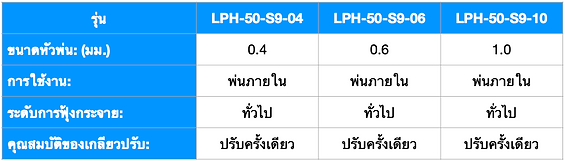 LPH-50 Photo THA.png