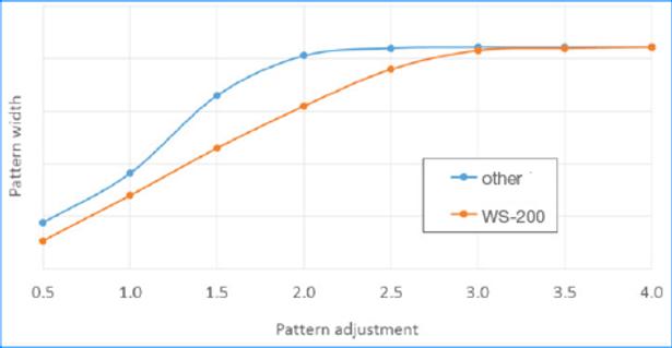 Pattern Chart.png