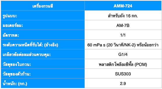 AMM-724 THA.png