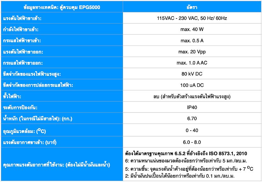 EPG5000 Spec THA.png