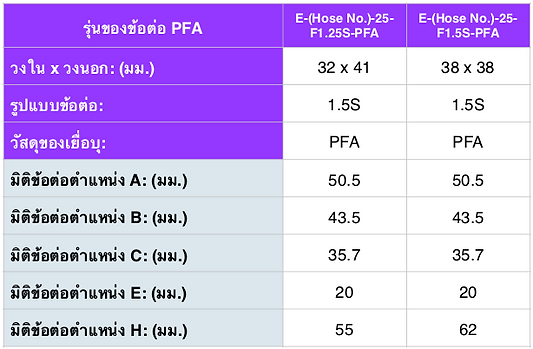 PEA Spec THAI - 2.png
