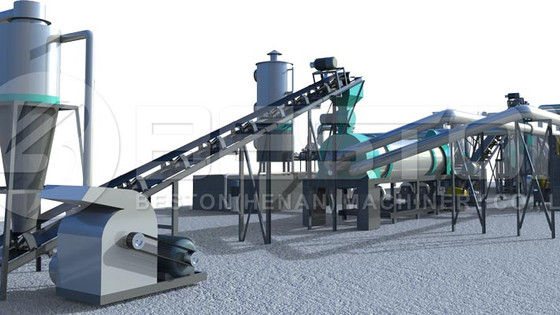 Invest in a Biomass Pyrolysis Plant?