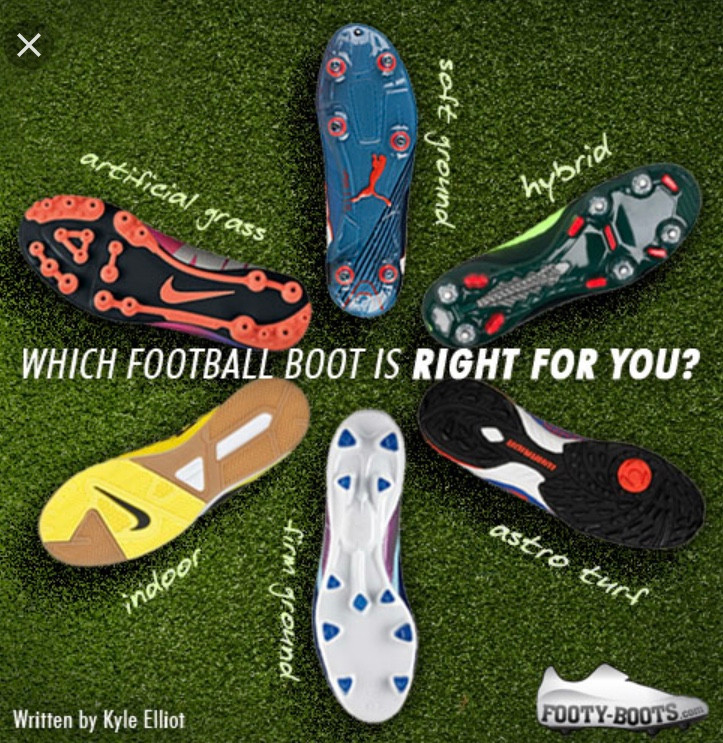 Which Football Boot Is Right For You?