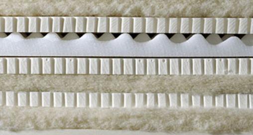 Mattress materials.jpg
