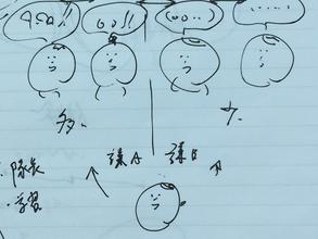 【キッズ版】賞賛と承認