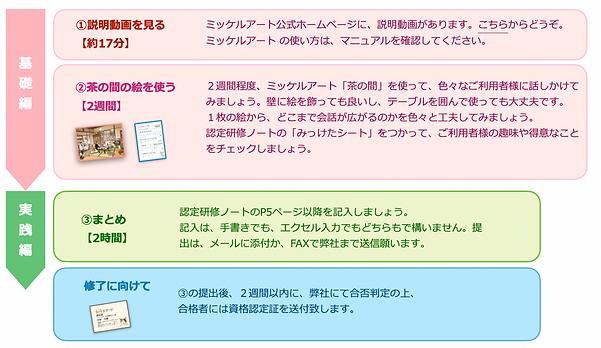 スクリーンショット 2021-06-16 12.51.00.png
