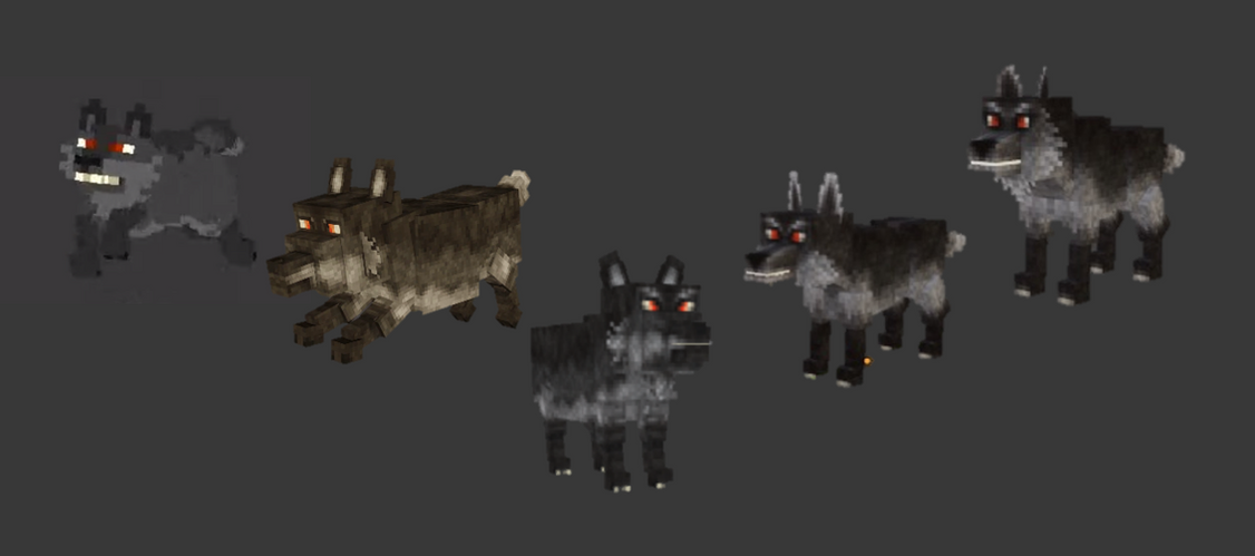 Evolution of the Wolf