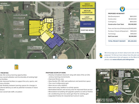 """The new and improved Tri-Valley High School is happening!! The days after """"The Vote""""....."""