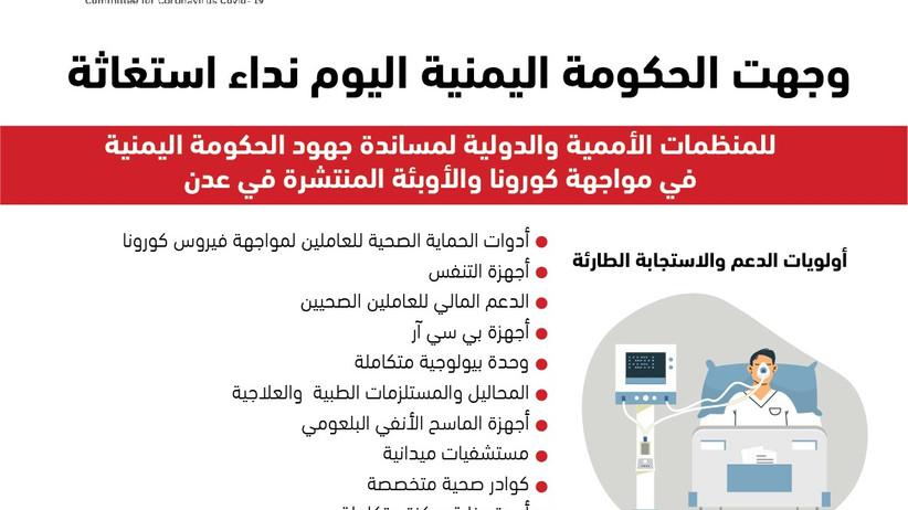 الحكومة اليمنية توجه نداء استغاثة لمساندة جهودها في مواجهة فيروس #كورونا في #اليمن