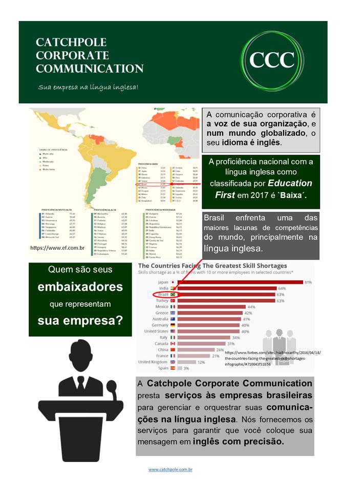 EF EPI Index