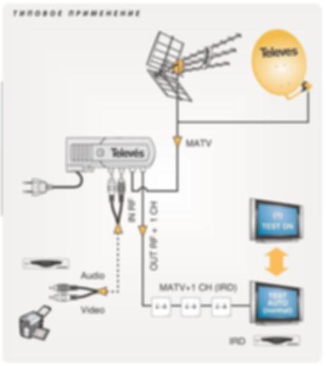 Коллективная антенна с собственным каналом