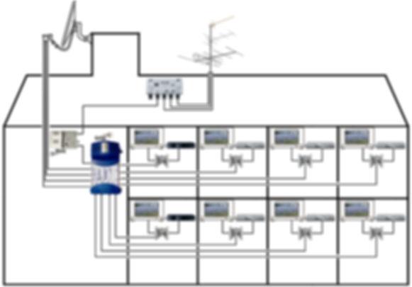 Системы расспределения ТВ сигналов