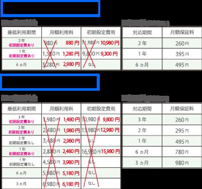 lixil-price1.png
