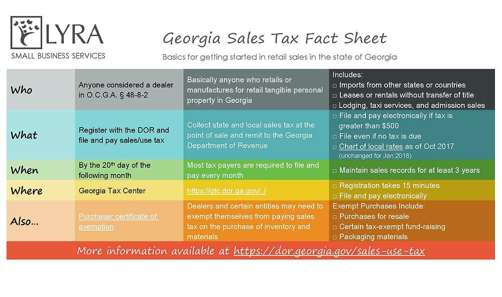 Georgia Sales Tax Fact Sheet