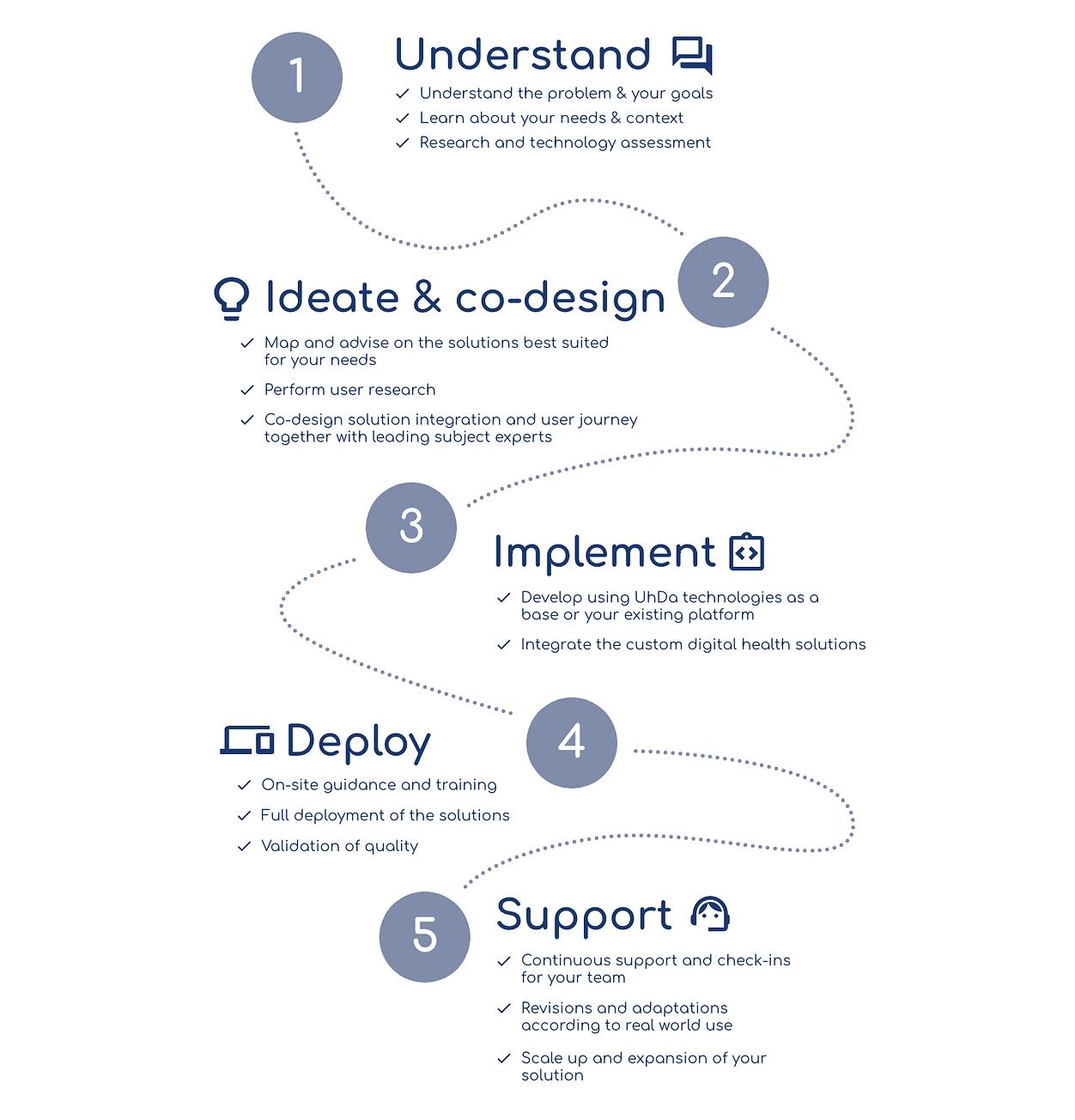 Roadmap design.png