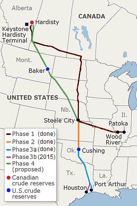 Keystone XL Pipeline - In Progress